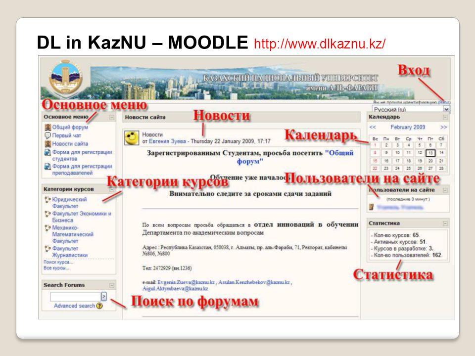 DL in KazNU – MOODLE http://www.dlkaznu.kz/