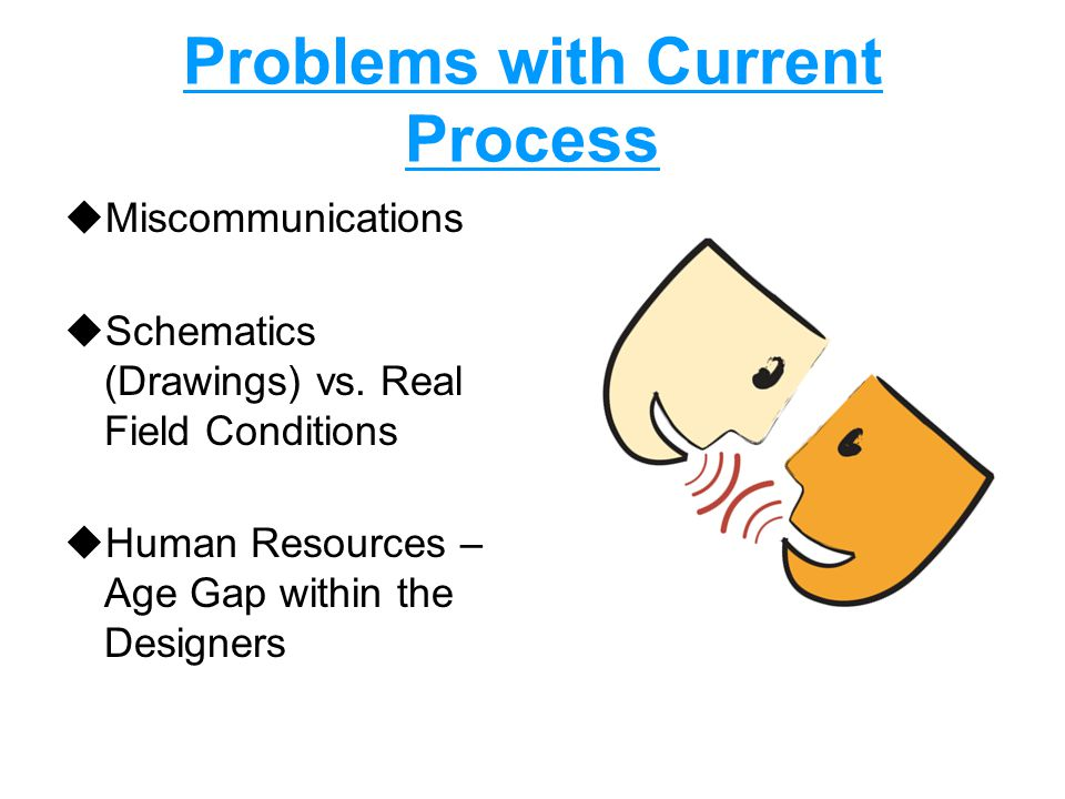Problems with Current Process  Miscommunications  Schematics (Drawings) vs.