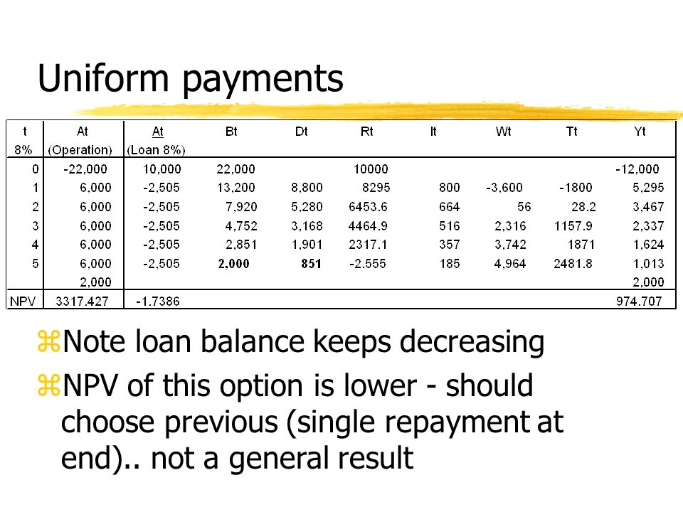 Uniform payments zNote loan balance keeps decreasing zNPV of this option is lower - should choose previous (single repayment at end)..