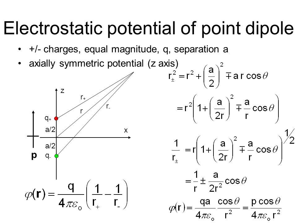 Total number of dipoles N Number Distribution function