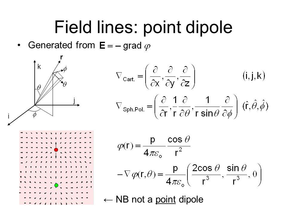 Insulators vs metals Insulator –Localised wave functions Metal –Delocalised wave functions No E field E field on