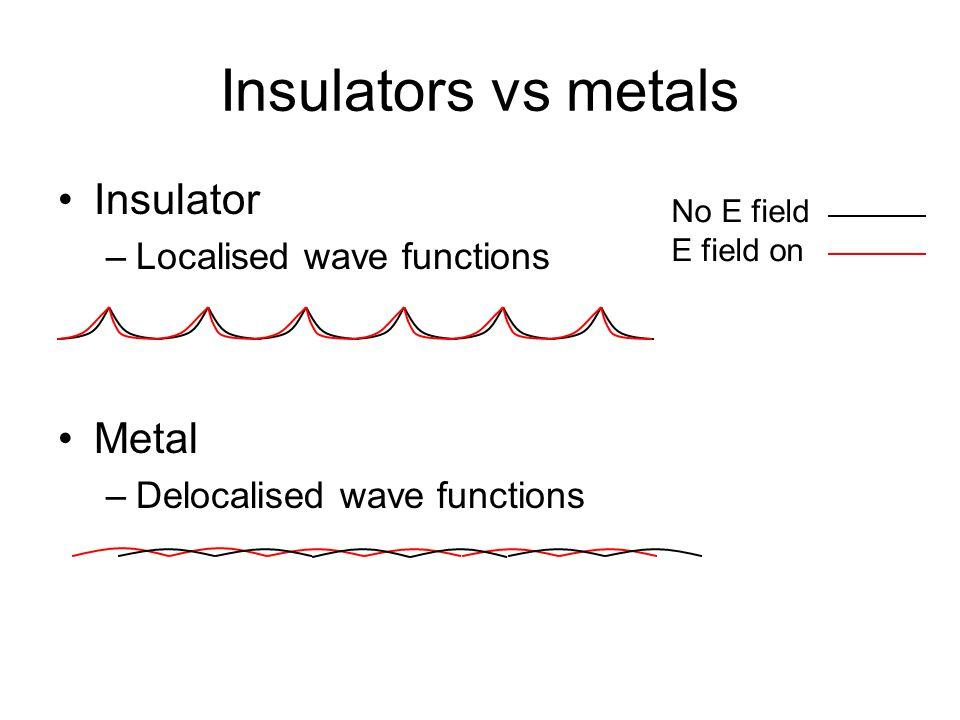 Polarisation P = dipole moment p per unit volume Cm/m 3 = Cm -2 Mesoscopic averaging: P is a constant vector field for a uniformly polarised medium Macroscopic charges  p in a uniformly polarised medium Polarisation P - + p E P E E dSdS E  p = ___?