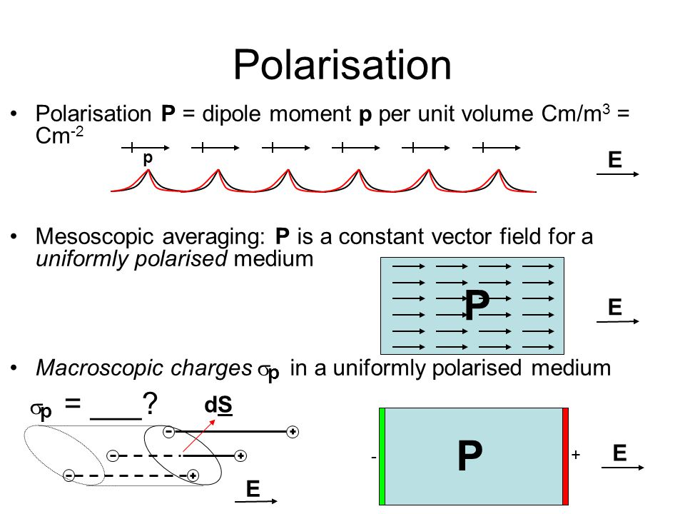 Clausius-Mossotti equation Charge on ring area element - P dS cos  -  o  E  E 2  Rsin  Rd  cos  Contribution to field at centre of cavity from  pol on ring  o  E  E 2  Rsin  Rd  cos  4  o R 2 ) =  E  E sin  cos  d   2 Field || P due to all charge on cavity surface E pol =  E  E/3 Local field E loc = E + E pol = (1+  E /3)E P =  o N  E loc =  o N  (1+  E /3)E (in cavity) P =  o  E  E (in bulk) N  (1+  E /3) =  E N  =  E / (1+  E /3) N  /3 = (  r – 1)/(  r + 2) since  r = 1 +  E