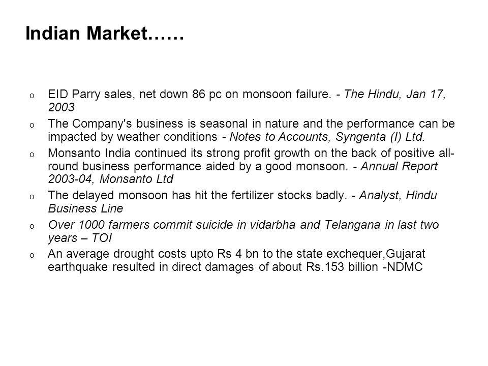 Indian Market…… o EID Parry sales, net down 86 pc on monsoon failure.