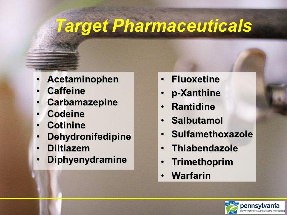 AcetaminophenAcetaminophen CaffeineCaffeine CarbamazepineCarbamazepine CodeineCodeine CotinineCotinine DehydronifedipineDehydronifedipine DiltiazemDiltiazem DiphyenydramineDiphyenydramine Target Pharmaceuticals FluoxetineFluoxetine p-Xanthinep-Xanthine RantidineRantidine SalbutamolSalbutamol SulfamethoxazoleSulfamethoxazole ThiabendazoleThiabendazole TrimethoprimTrimethoprim WarfarinWarfarin