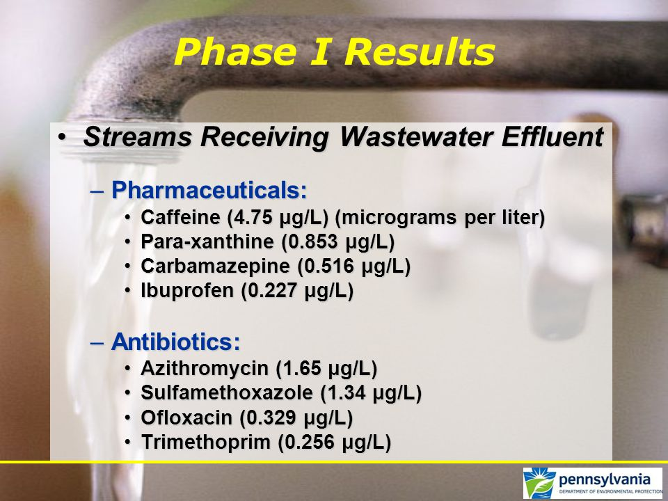Streams Receiving Wastewater EffluentStreams Receiving Wastewater Effluent –Pharmaceuticals: Caffeine (4.75 μg/L) (micrograms per liter)Caffeine (4.75 μg/L) (micrograms per liter) Para-xanthine (0.853 μg/L)Para-xanthine (0.853 μg/L) Carbamazepine (0.516 μg/L)Carbamazepine (0.516 μg/L) Ibuprofen (0.227 μg/L)Ibuprofen (0.227 μg/L) –Antibiotics: Azithromycin (1.65 μg/L)Azithromycin (1.65 μg/L) Sulfamethoxazole (1.34 μg/L)Sulfamethoxazole (1.34 μg/L) Ofloxacin (0.329 μg/L)Ofloxacin (0.329 μg/L) Trimethoprim (0.256 μg/L)Trimethoprim (0.256 μg/L) Phase I Results