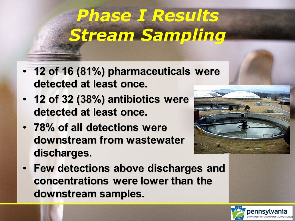 Phase I Results Stream Sampling 12 of 16 (81%) pharmaceuticals were detected at least once.12 of 16 (81%) pharmaceuticals were detected at least once.