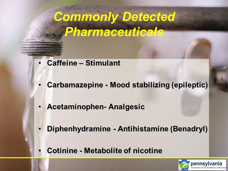 Commonly Detected Pharmaceuticals Caffeine – StimulantCaffeine – Stimulant Carbamazepine - Mood stabilizing (epileptic)Carbamazepine - Mood stabilizing (epileptic) Acetaminophen- AnalgesicAcetaminophen- Analgesic Diphenhydramine - Antihistamine (Benadryl)Diphenhydramine - Antihistamine (Benadryl) Cotinine - Metabolite of nicotineCotinine - Metabolite of nicotine