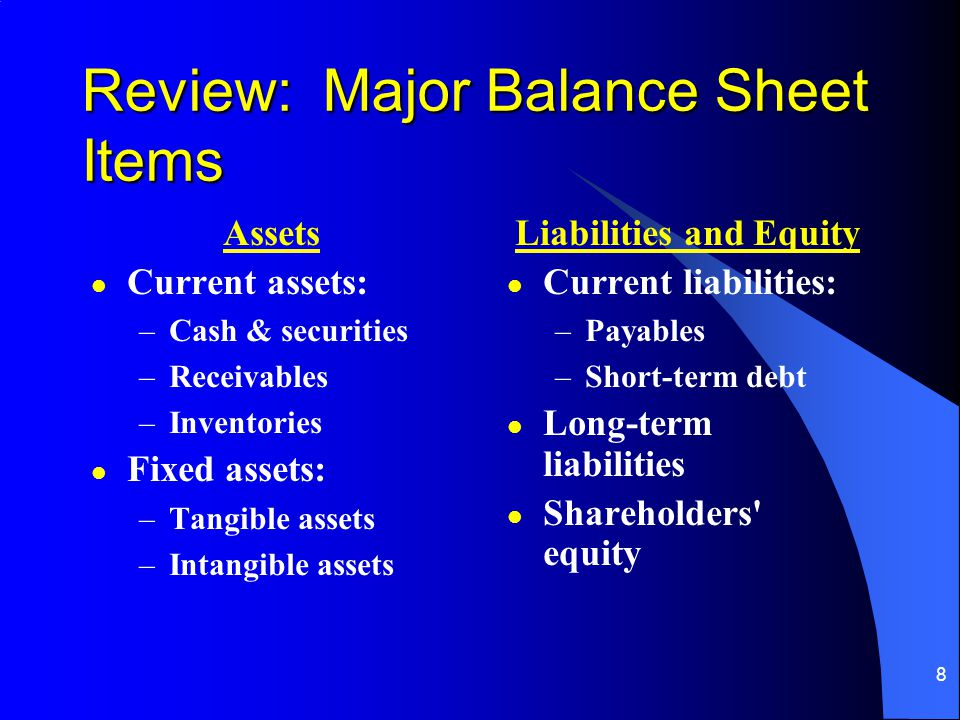 8 Review: Major Balance Sheet Items Assets l Current assets: –Cash & securities –Receivables –Inventories l Fixed assets: –Tangible assets –Intangible assets Liabilities and Equity l Current liabilities: –Payables –Short-term debt l Long-term liabilities l Shareholders equity