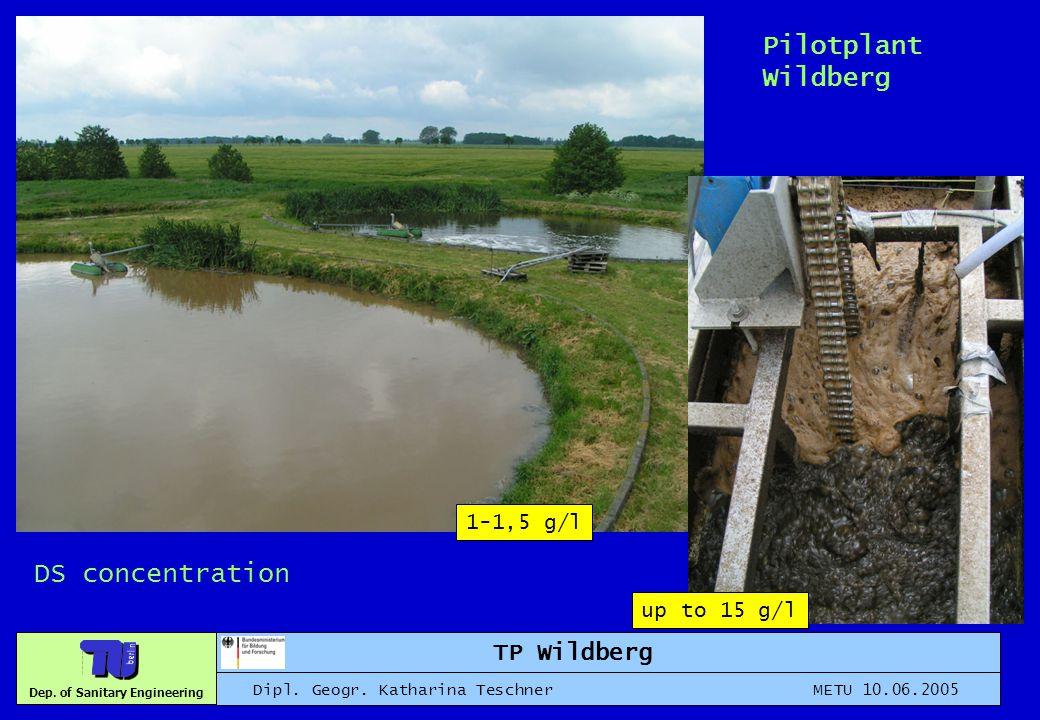 Dep. of Sanitary Engineering TP Wildberg Dipl. Geogr. Katharina Teschner METU 10.06.2005 Pilotplant Wildberg DS concentration 1-1,5 g/l up to 15 g/l