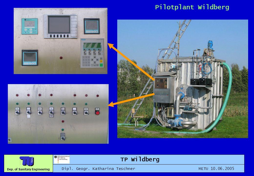 Dep. of Sanitary Engineering TP Wildberg Dipl. Geogr. Katharina Teschner METU 10.06.2005 Pilotplant Wildberg