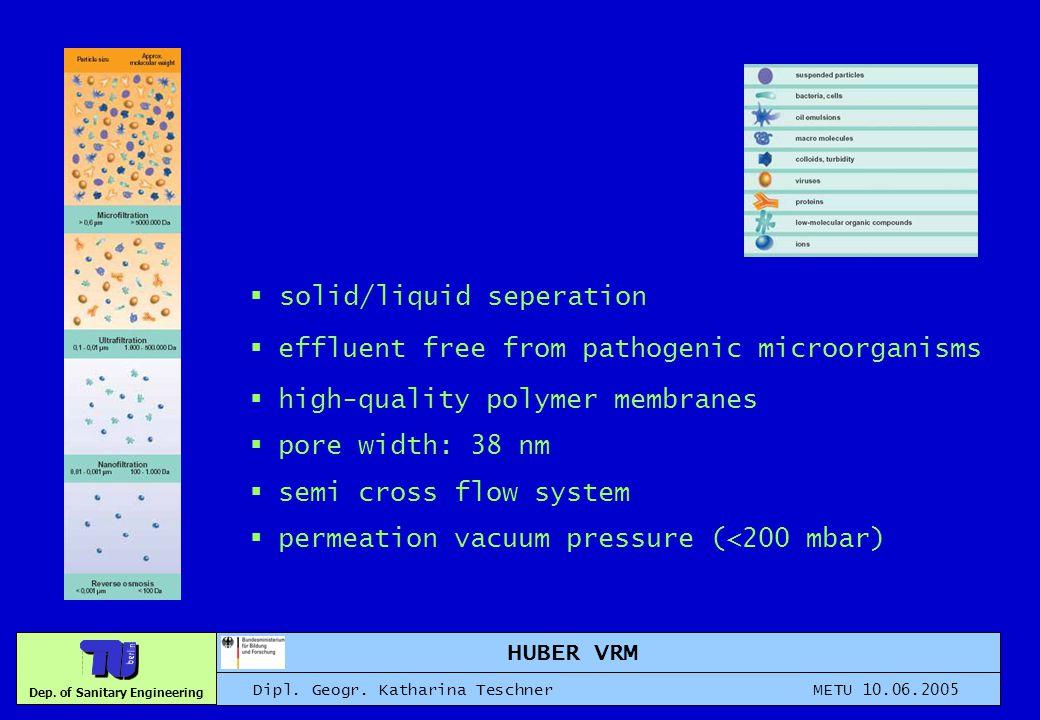 Dep. of Sanitary Engineering HUBER VRM Dipl. Geogr.