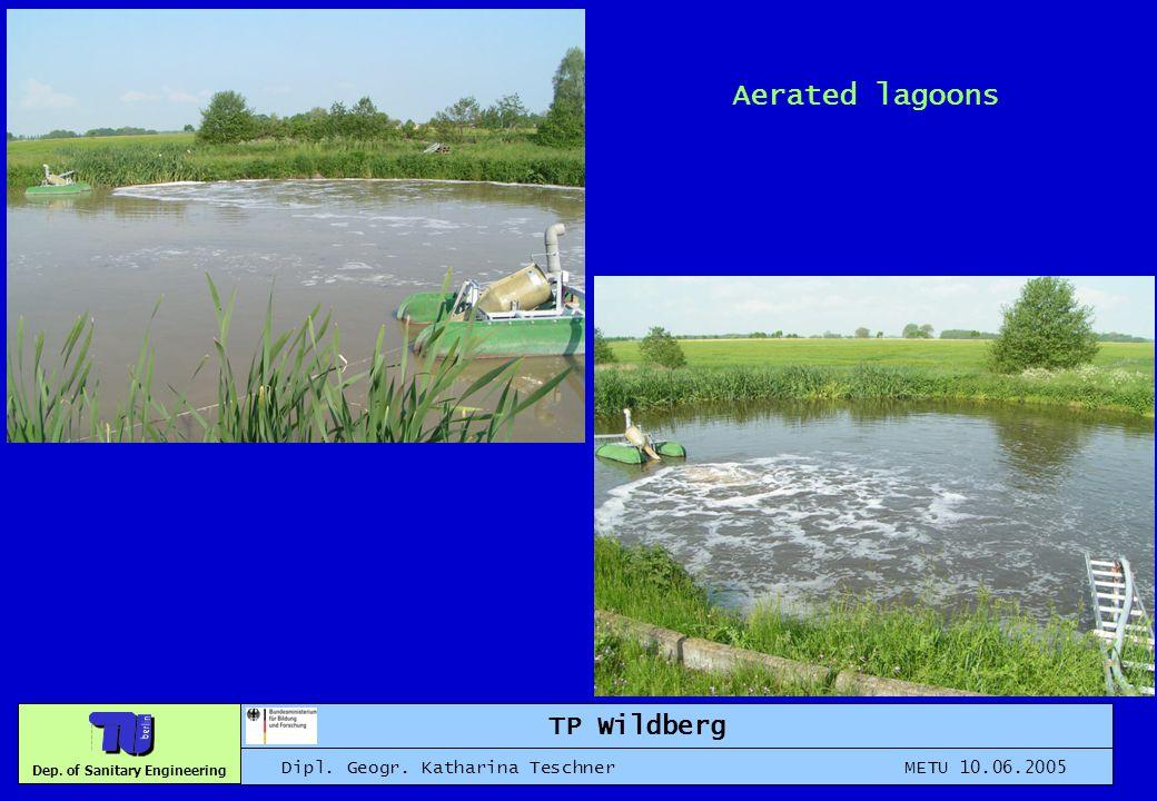 Dep. of Sanitary Engineering TP Wildberg Dipl. Geogr. Katharina Teschner METU 10.06.2005 Aerated lagoons