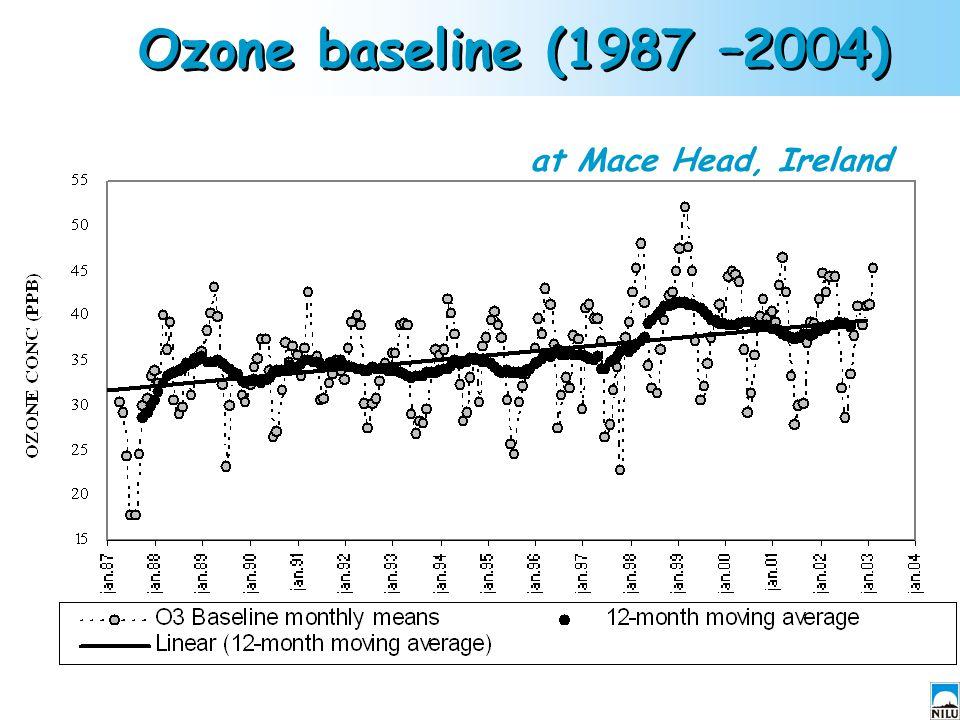 Ozone baseline (1987 –2004) at Mace Head, Ireland