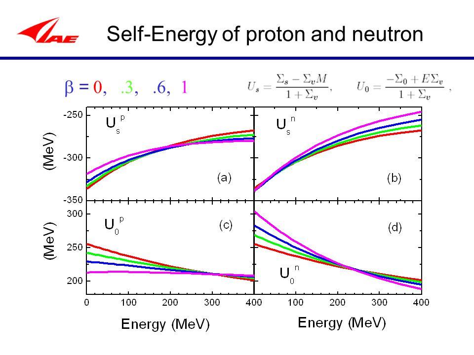 Self-Energy of proton and neutron  = 0,.3,.6, 1