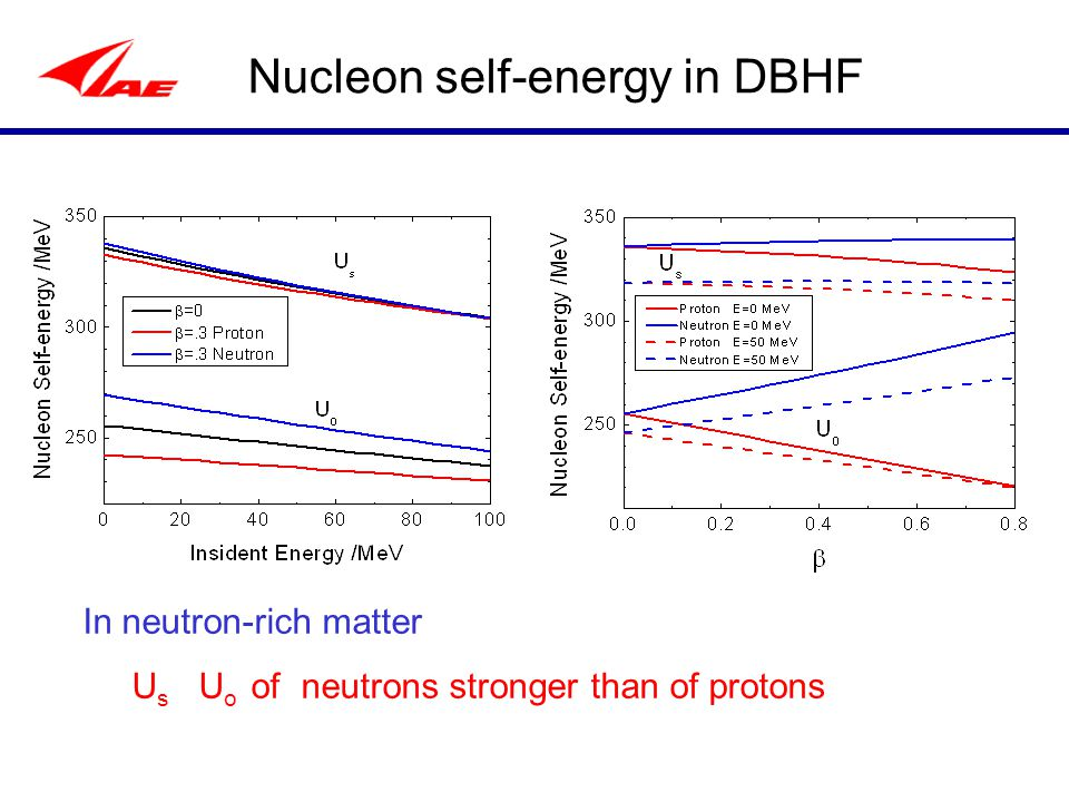 Nucleon self-energy in DBHF In neutron-rich matter U s U o of neutrons stronger than of protons