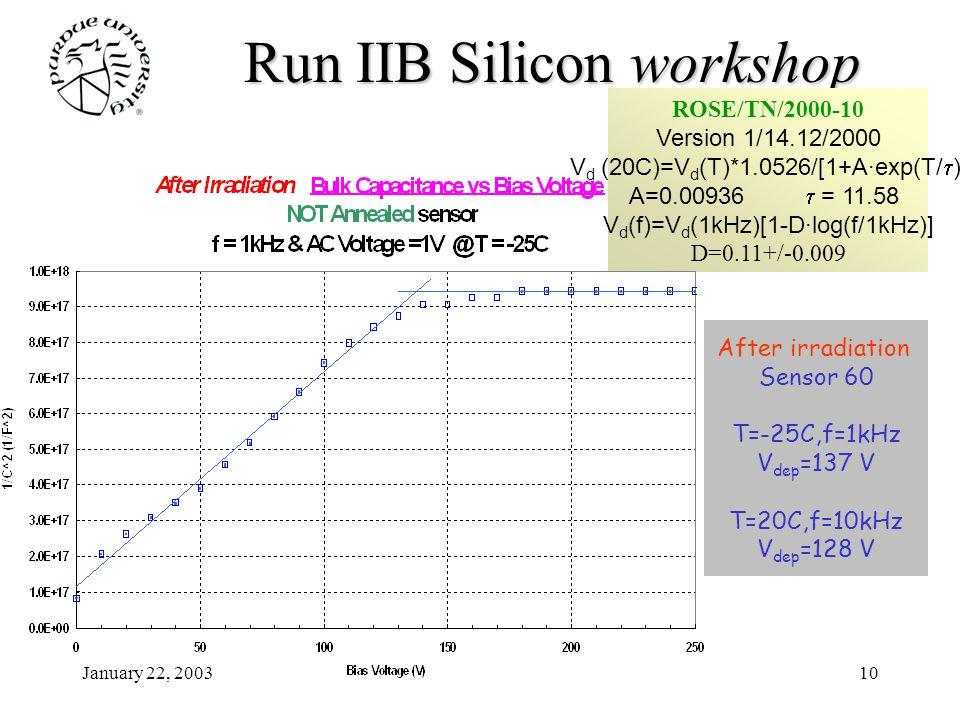 January 22, 200310 Run IIB Siliconworkshop Run IIB Silicon workshop ROSE/TN/2000-10 Version 1/14.12/2000 V d (20C)=V d (T)*1.0526/[1+A·exp(T/  )] A=0.00936  = 11.58 V d (f)=V d (1kHz)[1-D·log(f/1kHz)] D=0.11+/-0.009 After irradiation Sensor 60 T=-25C,f=1kHz V dep =137 V T=20C,f=10kHz V dep =128 V