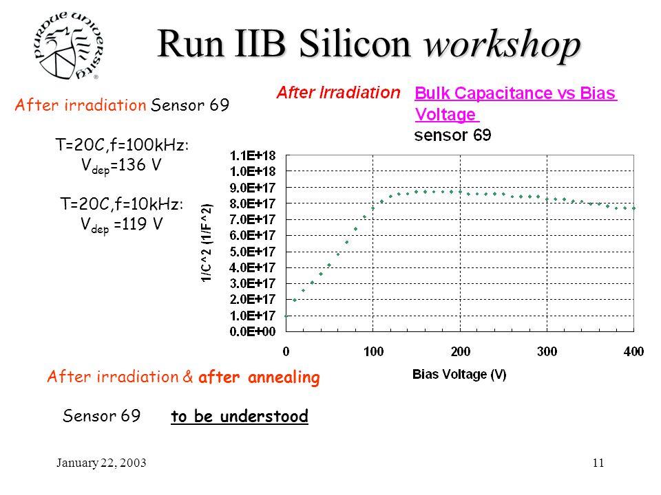 January 22, 200311 Run IIB Siliconworkshop Run IIB Silicon workshop After irradiation & after annealing Sensor 69 to be understood After irradiation Sensor 69 T=20C,f=100kHz: V dep =136 V T=20C,f=10kHz: V dep =119 V