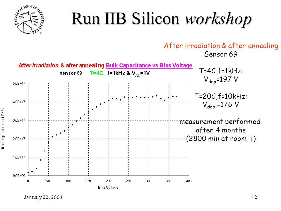 January 22, 200312 Run IIB Siliconworkshop Run IIB Silicon workshop After irradiation & after annealing Sensor 69 T=4C,f=1kHz: V dep =197 V T=20C,f=10