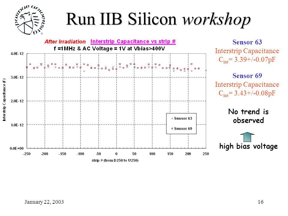 January 22, 200316 Run IIB Siliconworkshop Run IIB Silicon workshop Sensor 63 Interstrip Capacitance C int = 3.39+/-0.07pF Sensor 69 Interstrip Capaci