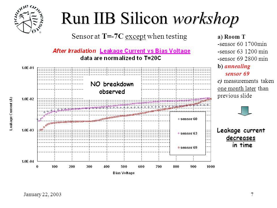 January 22, 20037 Run IIB Siliconworkshop Run IIB Silicon workshop Sensor at T=-7C except when testing a) Room T -sensor 60 1700min -sensor 63 1200 mi