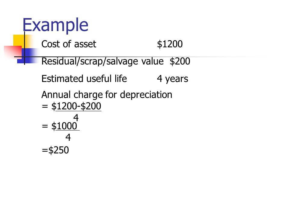 Example Cost of asset $1200 Residual/scrap/salvage value $200 Estimated useful life4 years Annual charge for depreciation = $1200-$200 4 = $1000 4 =$250