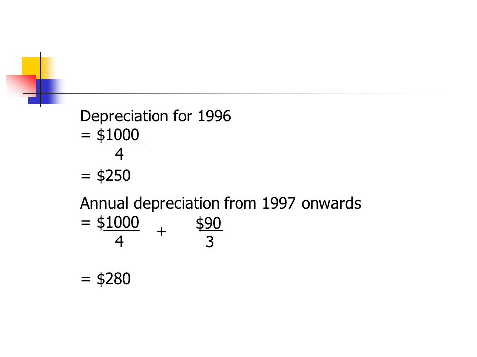 Depreciation for 1996 = $1000 4 = $250 Annual depreciation from 1997 onwards = $1000 4 $90 3 + = $280