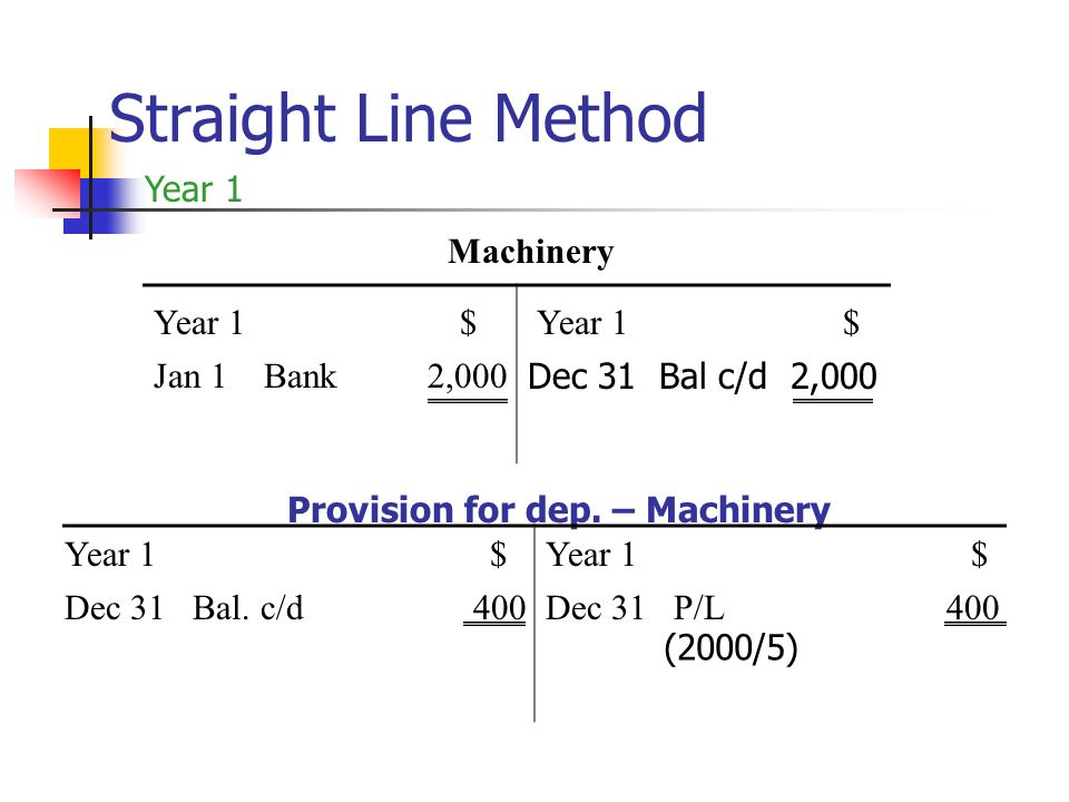 Straight Line Method Machinery Year 1 $ Jan 1 Bank 2,000 Provision for dep.