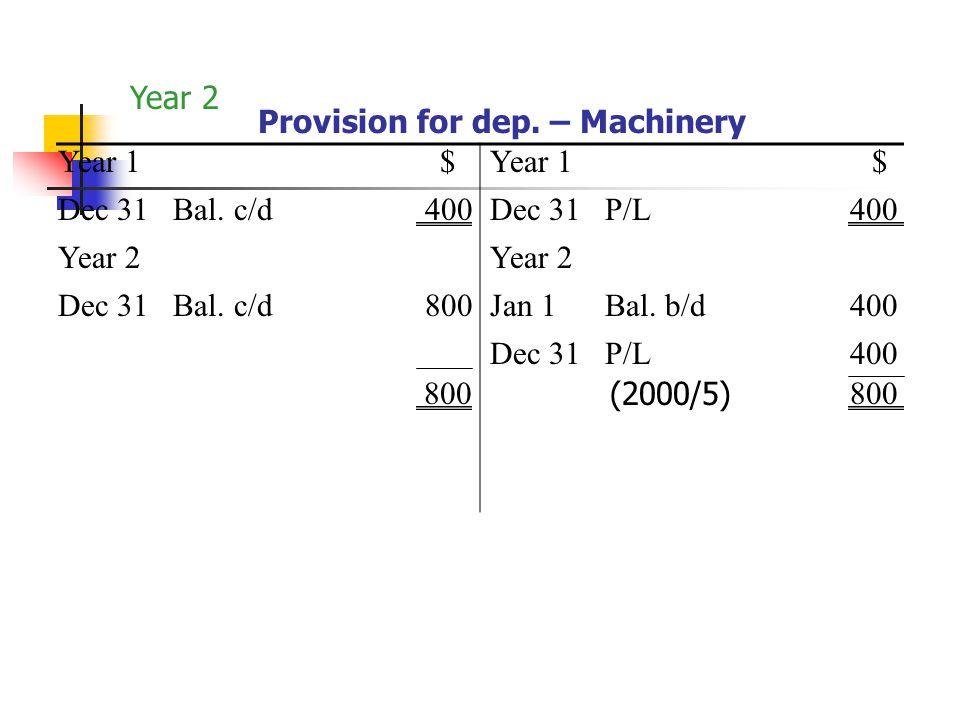 Year 2 Provision for dep.– Machinery Year 1 Dec 31 Bal.
