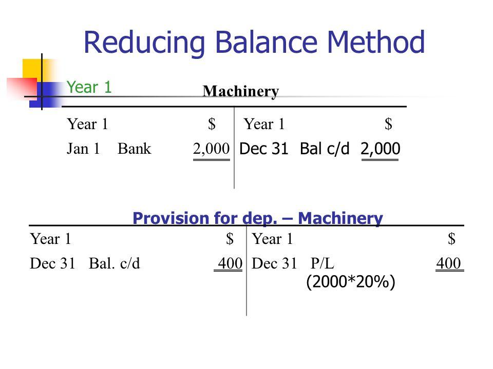 Reducing Balance Method Machinery Year 1 $ Jan 1 Bank 2,000 Year 1 $ Dec 31 Bal c/d 2,000 Year 1 Provision for dep.