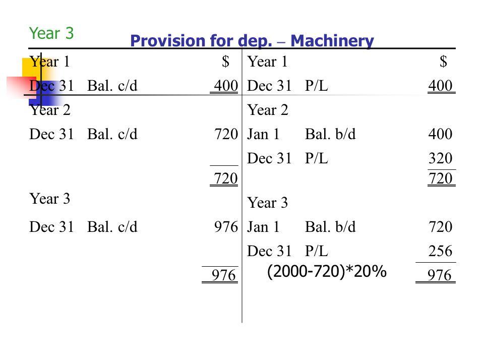 Provision for dep.– Machinery Year 1 Dec 31 Bal. c/d 400 $Year 1$ Dec 31 P/L 400 Year 2 Jan 1 Bal.