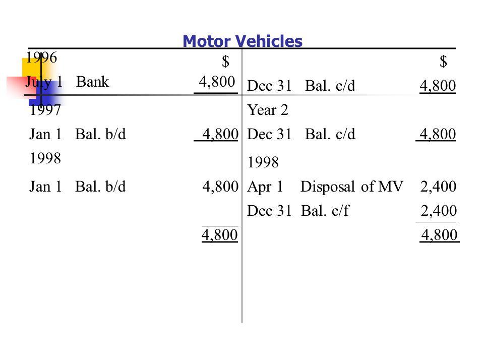 Motor Vehicles $$ Dec 31 Bal.c/d 4,800 1997Year 2 Dec 31 Bal.