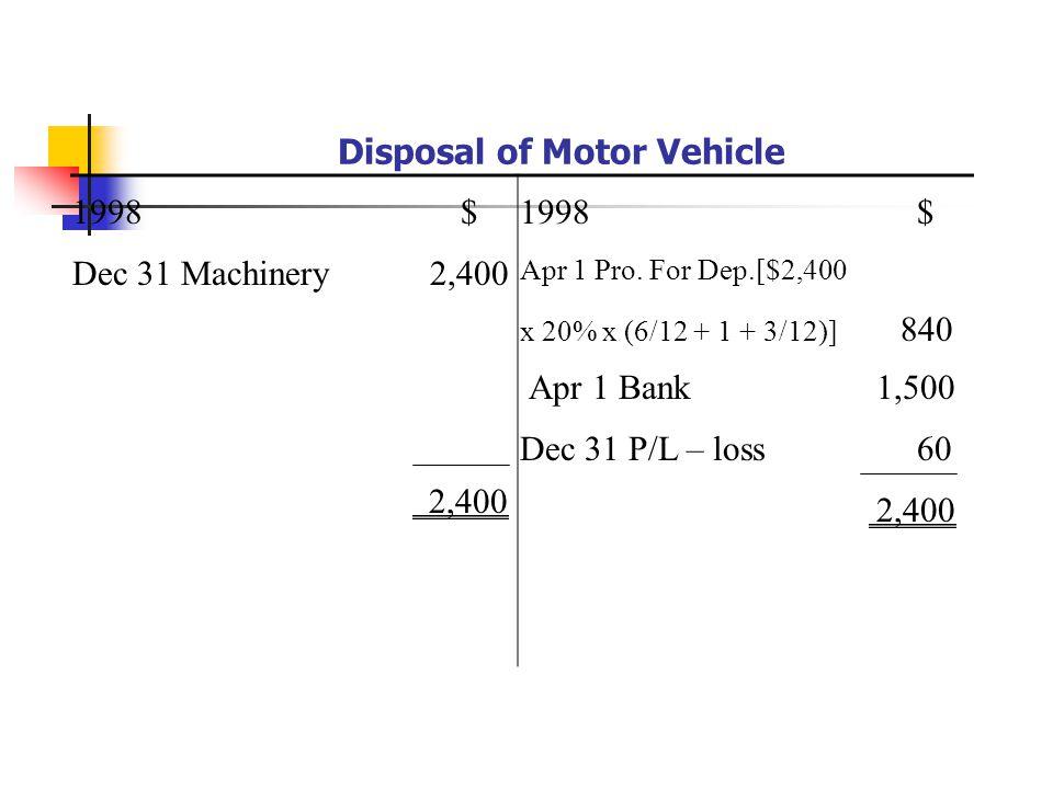 Disposal of Motor Vehicle 1998$ Dec 31 Machinery 2,400 1998$ Apr 1 Pro.