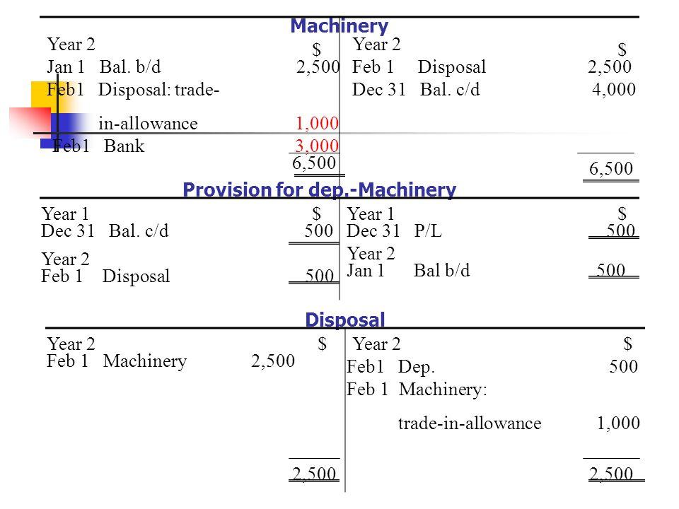 Machinery $$ Year 2 Feb 1 Disposal 2,500 Dec 31 Bal.