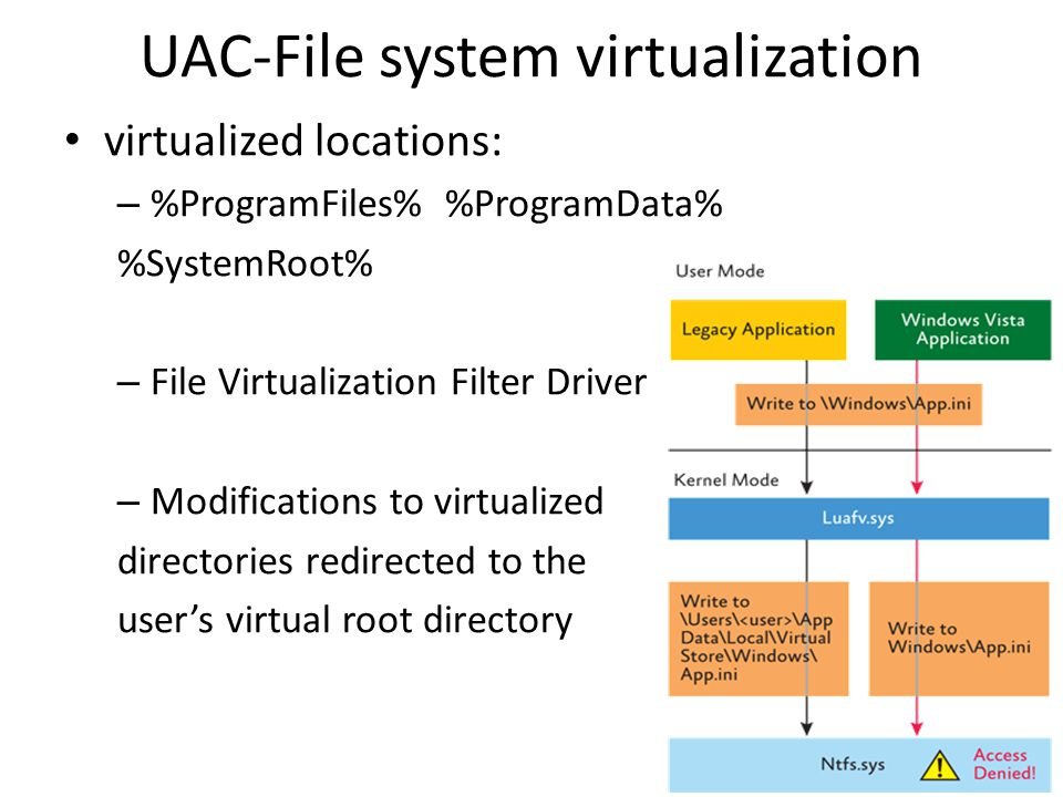 UAC-File system virtualization virtualized locations: – %ProgramFiles% %ProgramData% %SystemRoot% – File Virtualization Filter Driver – Modifications to virtualized directories redirected to the user's virtual root directory