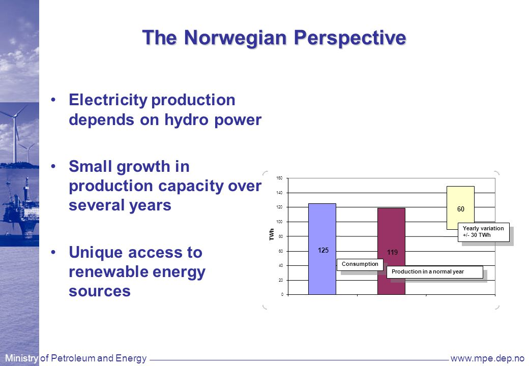 Ministry of Petroleum and Energywww.mpe.dep.no The Norwegian Perspective Electricity production depends on hydro power Small growth in production capa