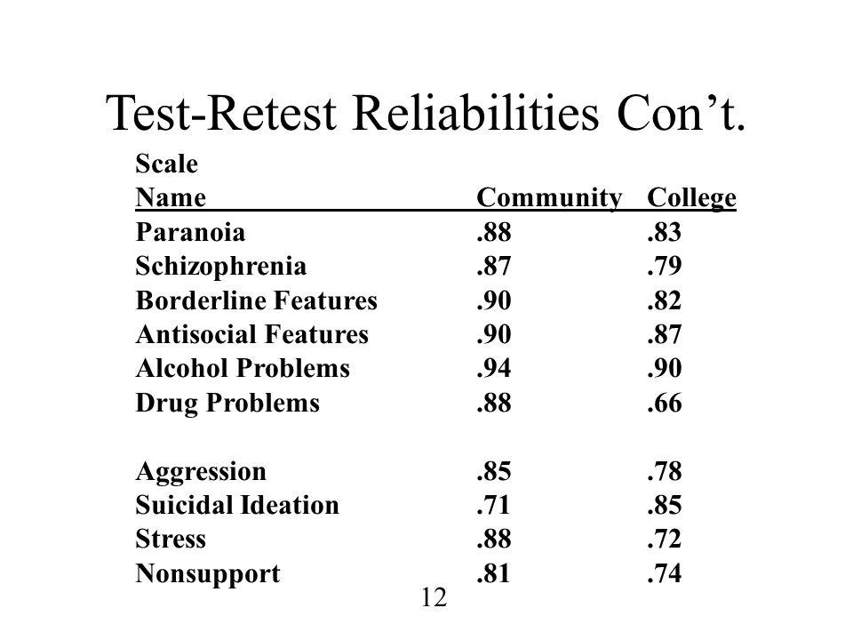 12 Test-Retest Reliabilities Con't. Scale NameCommunityCollege Paranoia.88.83 Schizophrenia.87.79 Borderline Features.90.82 Antisocial Features.90.87