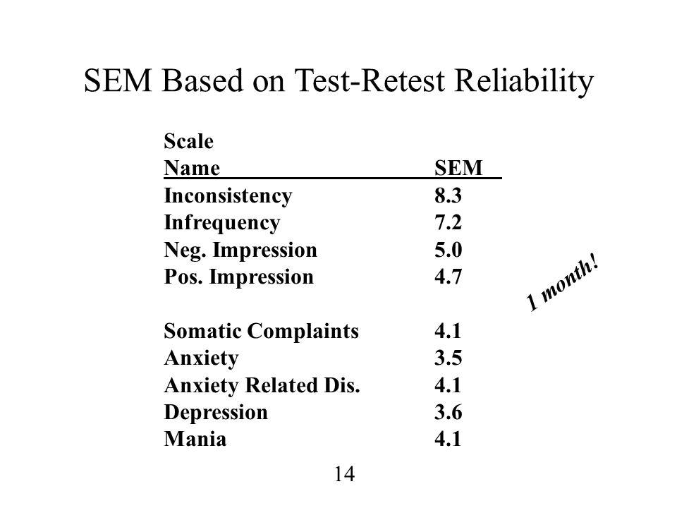 14 SEM Based on Test-Retest Reliability Scale NameSEM Inconsistency8.3 Infrequency7.2 Neg. Impression5.0 Pos. Impression4.7 Somatic Complaints4.1 Anxi