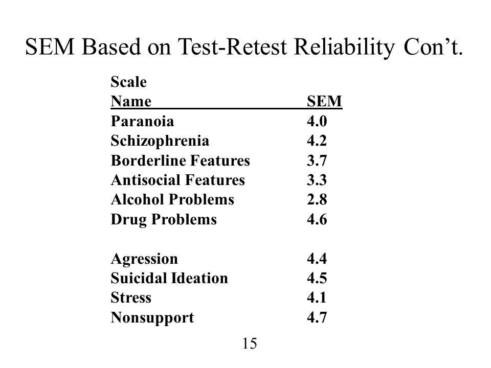 15 Scale NameSEM Paranoia4.0 Schizophrenia4.2 Borderline Features3.7 Antisocial Features3.3 Alcohol Problems2.8 Drug Problems4.6 Agression4.4 Suicidal
