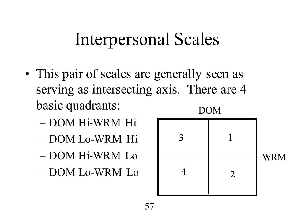 57 This pair of scales are generally seen as serving as intersecting axis. There are 4 basic quadrants: –DOM Hi-WRM Hi –DOM Lo-WRM Hi –DOM Hi-WRM Lo –