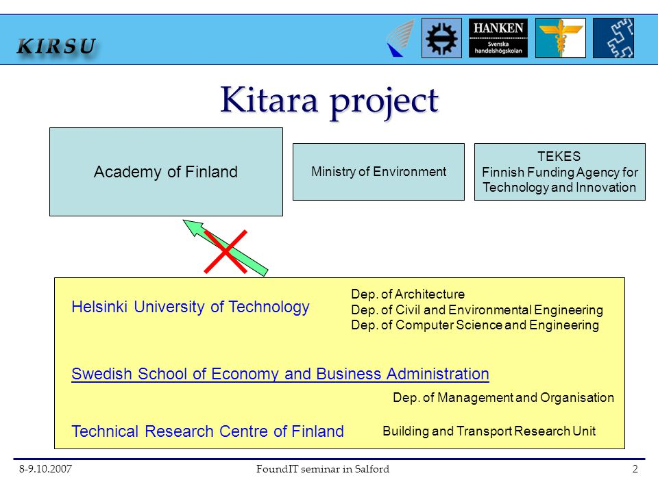 8-9.10.2007FoundIT seminar in Salford2 Kitara project Academy of Finland Ministry of Environment TEKES Finnish Funding Agency for Technology and Innovation Helsinki University of Technology Swedish School of Economy and Business Administration Technical Research Centre of Finland Building and Transport Research Unit Dep.