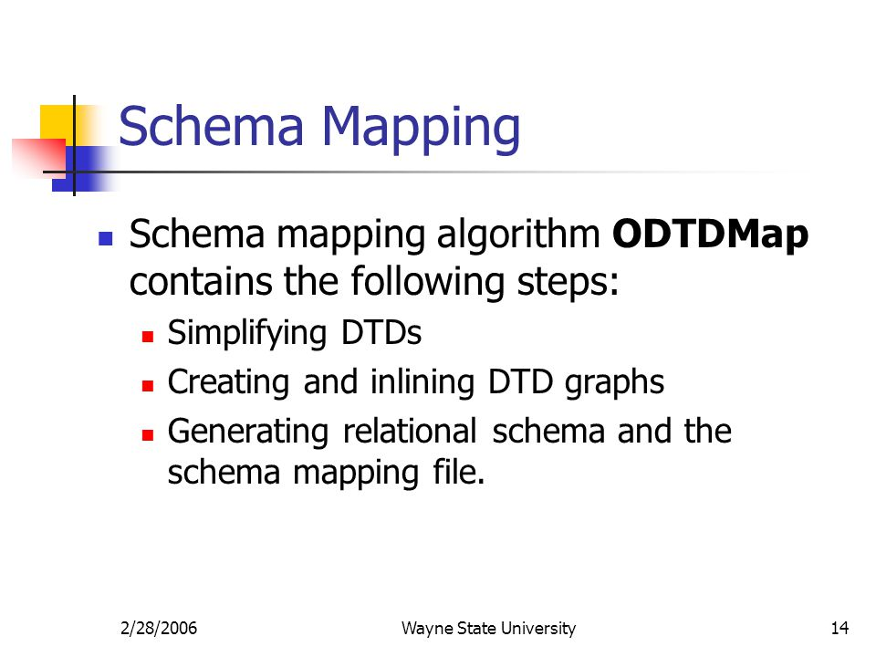 2/28/2006Wayne State University14 Schema Mapping Schema mapping algorithm ODTDMap contains the following steps: Simplifying DTDs Creating and inlining