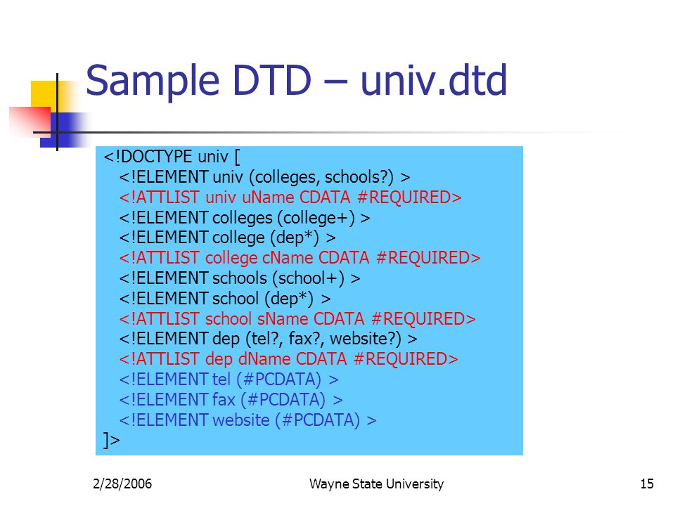 2/28/2006Wayne State University15 Sample DTD – univ.dtd <!DOCTYPE univ [ ]>