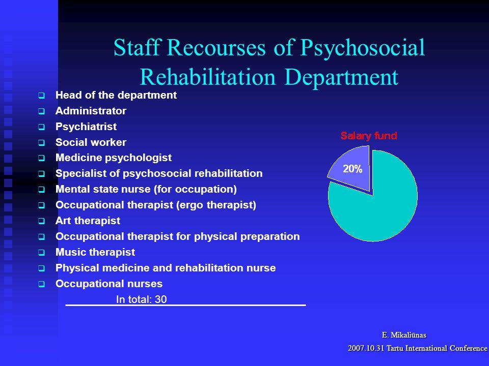 Staff Recourses of Psychosocial Rehabilitation Department E.