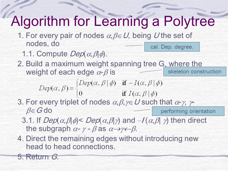Algorithm for Learning a Polytree 1. For every pair of nodes ,  U, being U the set of nodes, do 1.1. Compute Dep( ,  |  ). 2. Build a maximum we