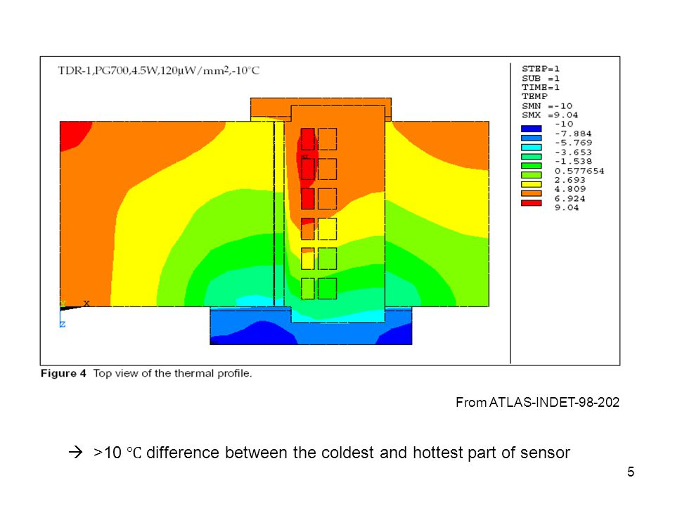 5  >10 ℃ difference between the coldest and hottest part of sensor From ATLAS-INDET-98-202