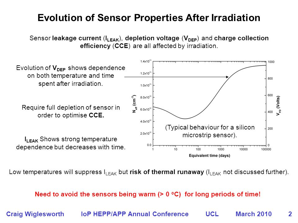 Comparison of Predicted V DEP and Measured V DEP Data shows a slower annealing effect than the two models Data looks closer to Hamburg model Craig Wiglesworth IoP HEPP/APP Annual Conference UCL March 2010 13