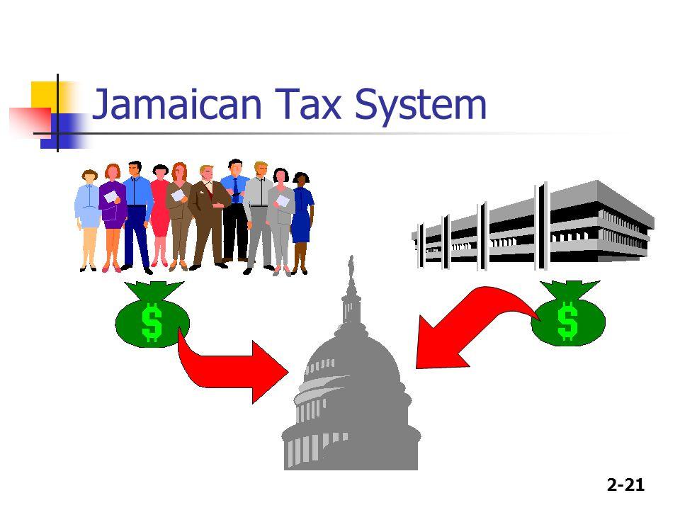 2-21 Jamaican Tax System