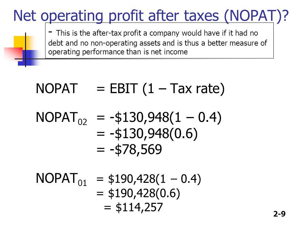 2-9 Net operating profit after taxes (NOPAT).