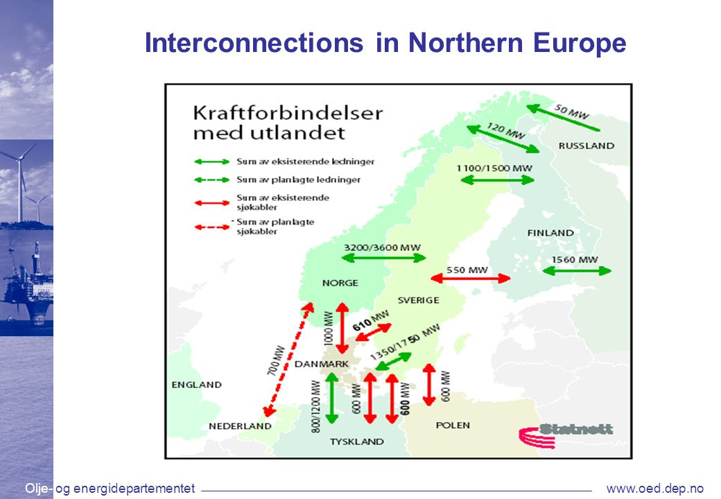 Olje- og energidepartementetwww.oed.dep.no Interconnections in Northern Europe